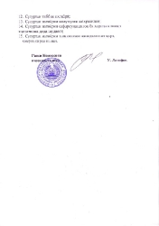Приложение к Лицензии от 15.09.2016г. / Замима ба Иҷозатнома аз 15.09.2016